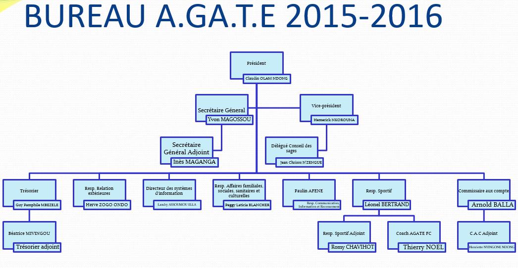 organigramme-2015-2016